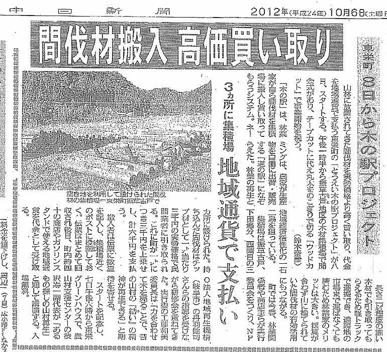 中日新聞(2012年6月6日)