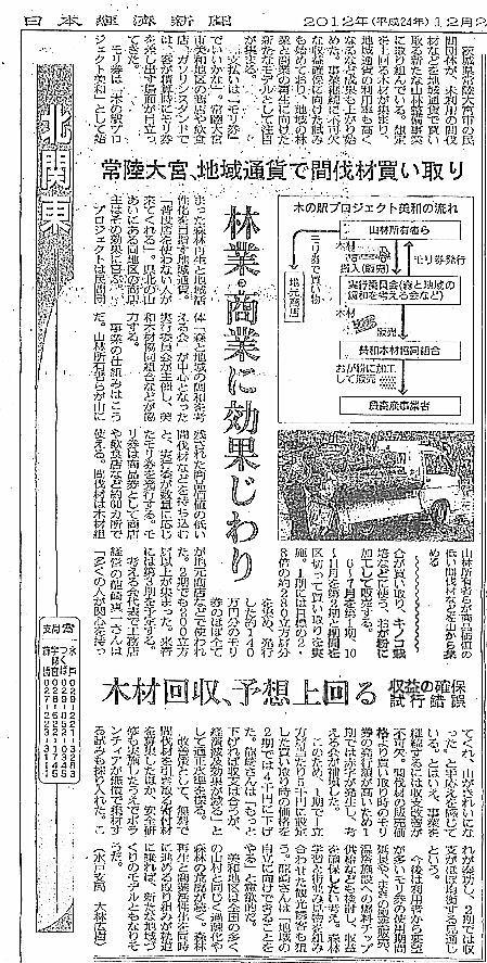 日本経済新聞(2012年12月28日)