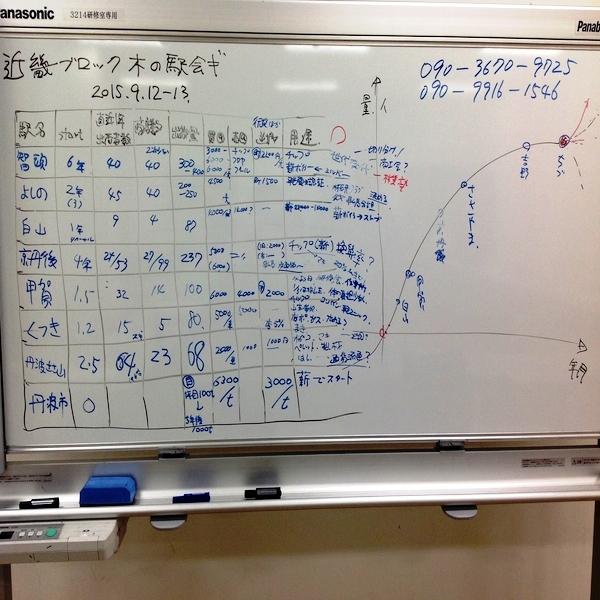 近畿ブロック会議20150912 12