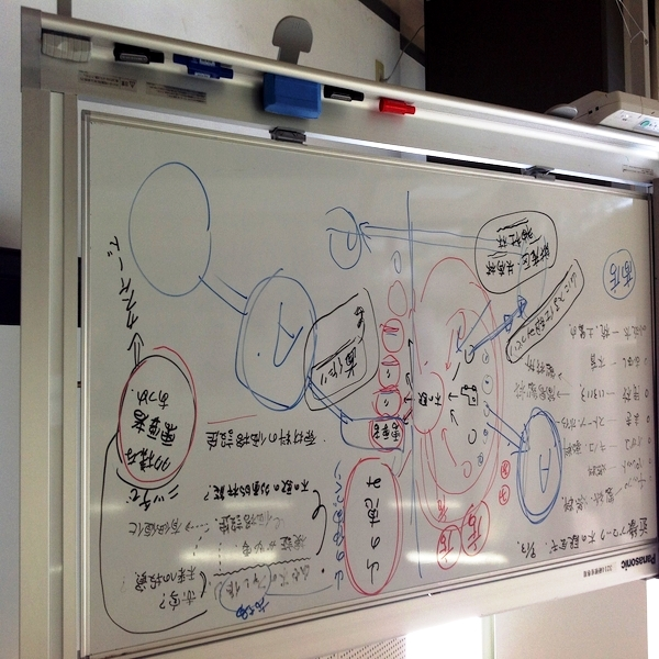 近畿ブロック会議20150912 13